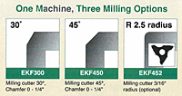 Three Milling Options